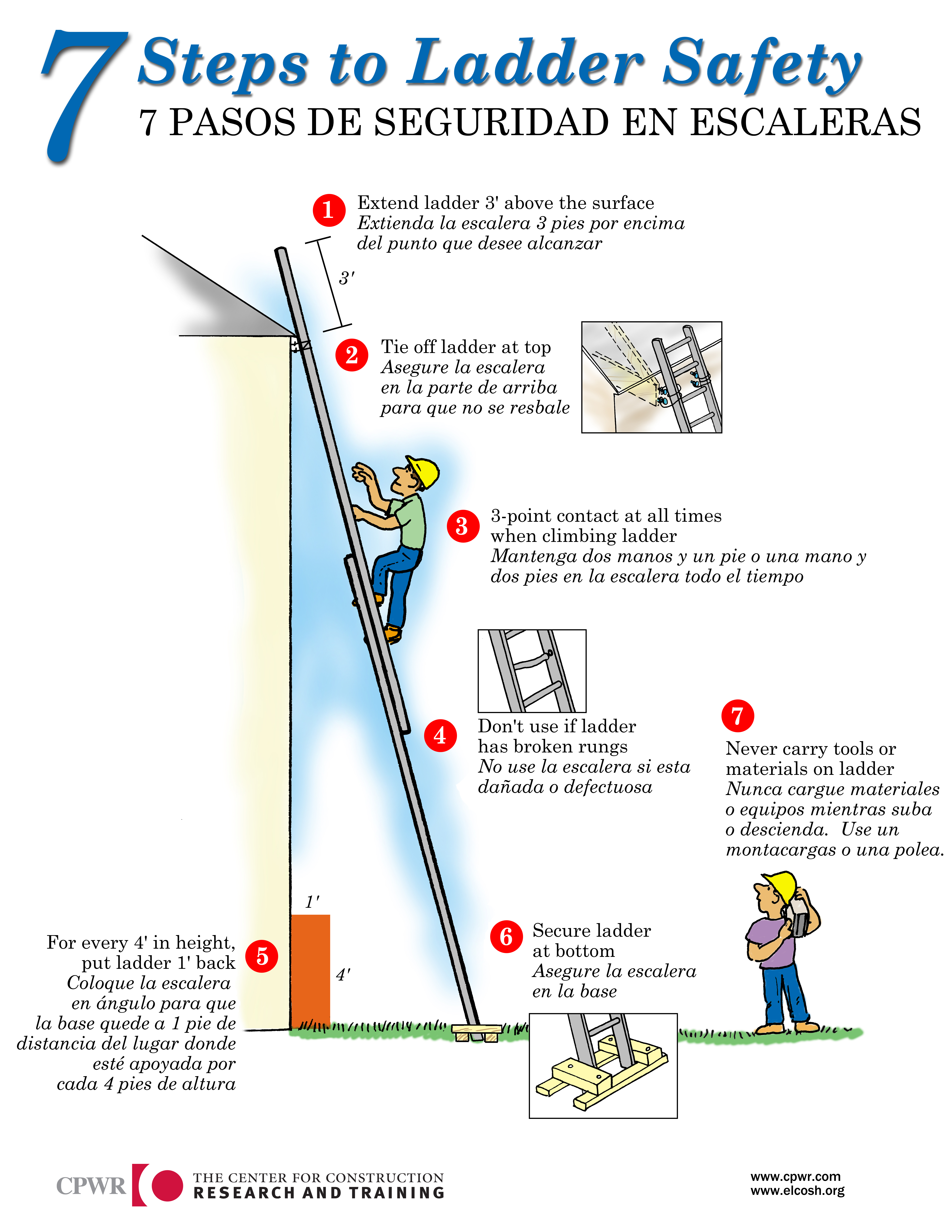 March Is National Ladder Safety Month Tri State Service
